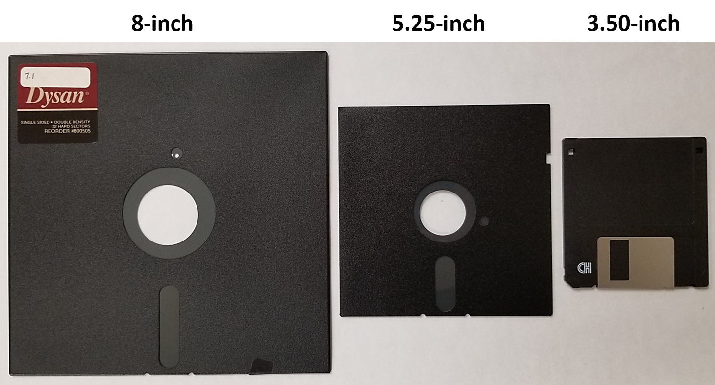 Floppy disks in their jackets. Shown in flexible vinyl jackets are an 8-inch and 5.25-inch diskettes. A 3.5-inch floppy diskette is housed in a hard plastic jacket.